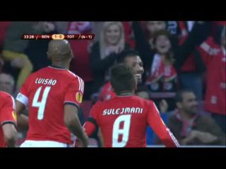 Benfica Tottenham goals and highlights