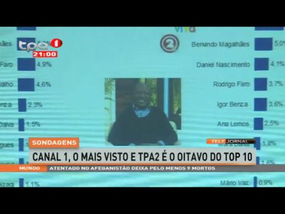 TPA 1 continua no Topo das preferências de TV em Angola